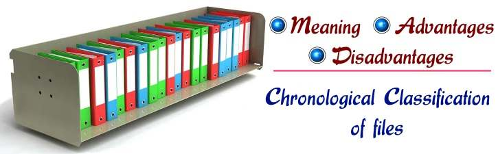 Chronological classification of files
