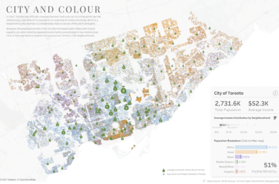 """This is a data visualization screenshot of Tableau entitled """"City and Colour""""."""