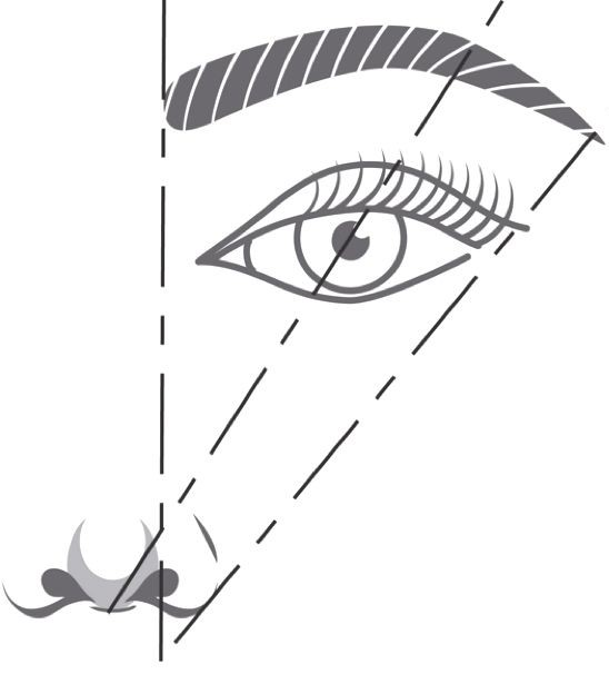 filling in your brows -BeautInVA Diana DAngelo