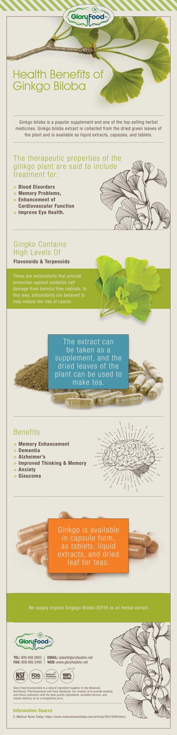 Ginkgo Biloba Health Benefits