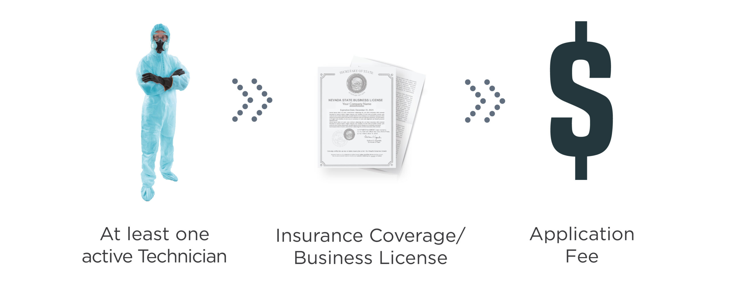 IICRC Certified Firm Pre-Qualify