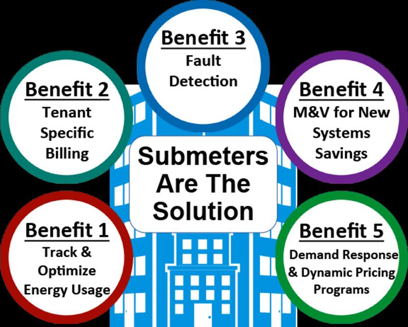 submetering-benefits