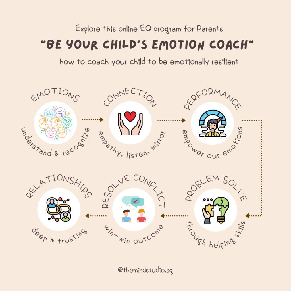 Emotion Coaching for Parents