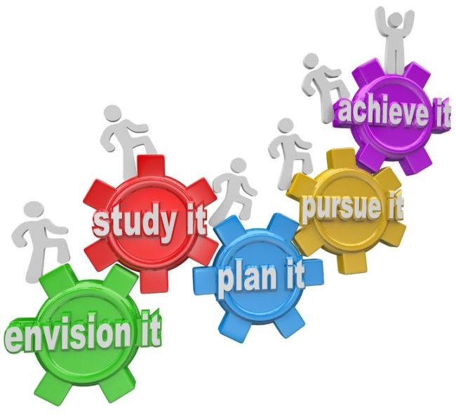 Create a Program to Achieve Your Educational Goals In America