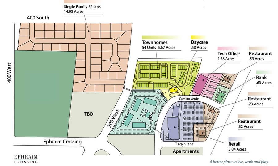 Ephraim excited over prospect of 90-acre multi-use development