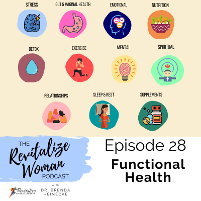 Functional Health Podcast Image