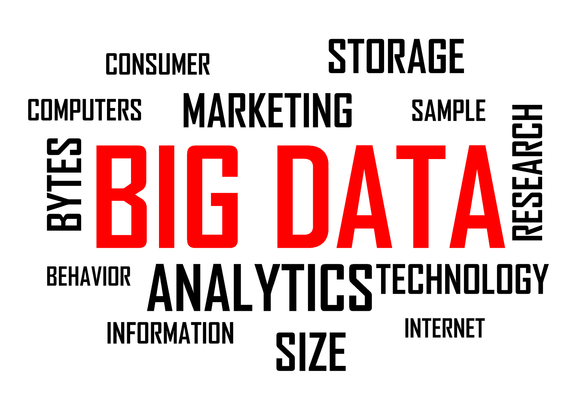 big-data-1667212_1920