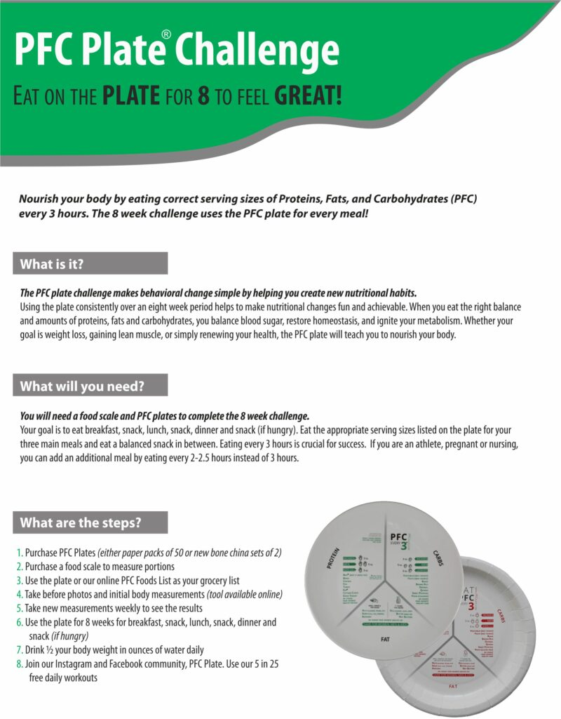 photo of steps to complete an 8 week pfc plate challenge