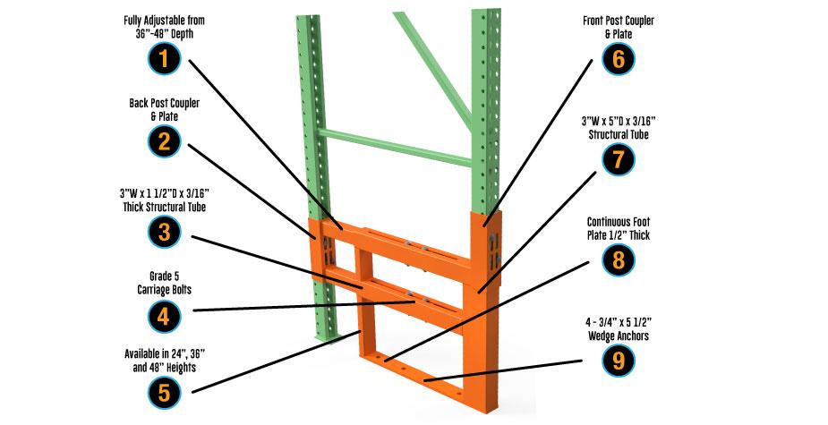 Pallet Rack Repair Kit Specs