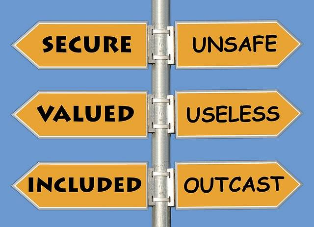 directional signs: secure, unsafe, valued, useless, included, outcast. performance based believers worship futility/end of the futility gods