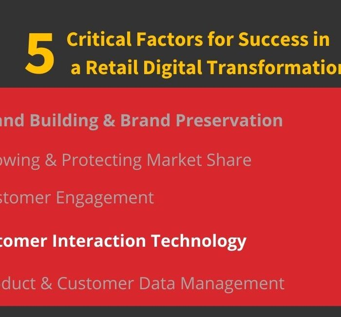 Customer Interaction Technology