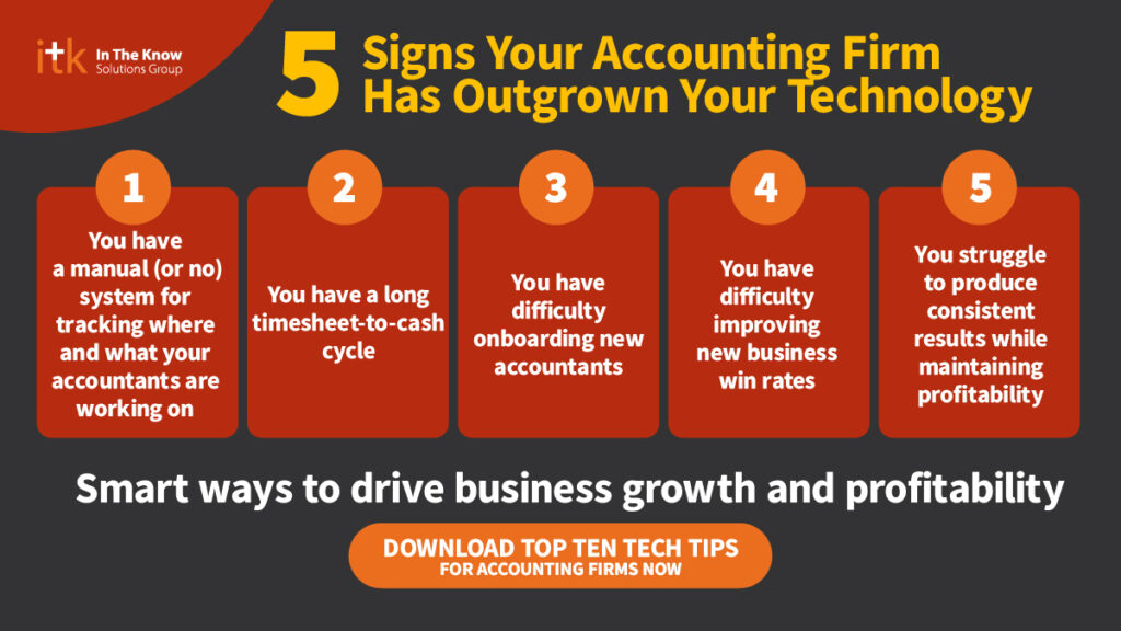 Five Signs Your Accounting Firm Has Outgrown Your Technology