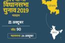 :हरियाणा विधानसभा चुनाव 2019: