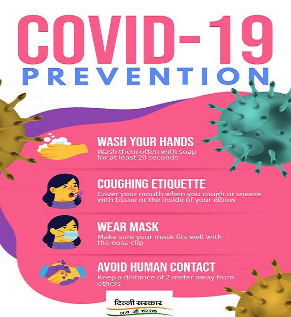 COVID-19 PREVENTION- Delhi Government