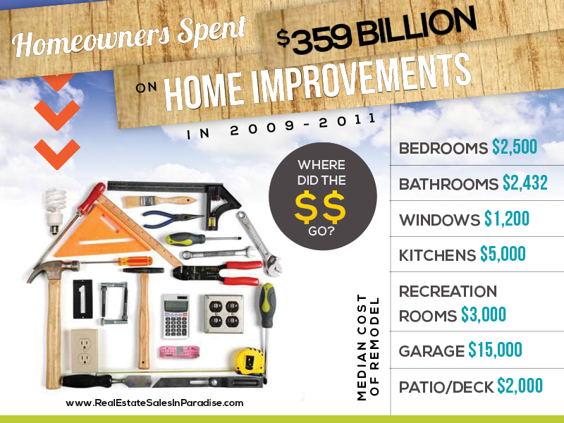 home-improvement-expenses