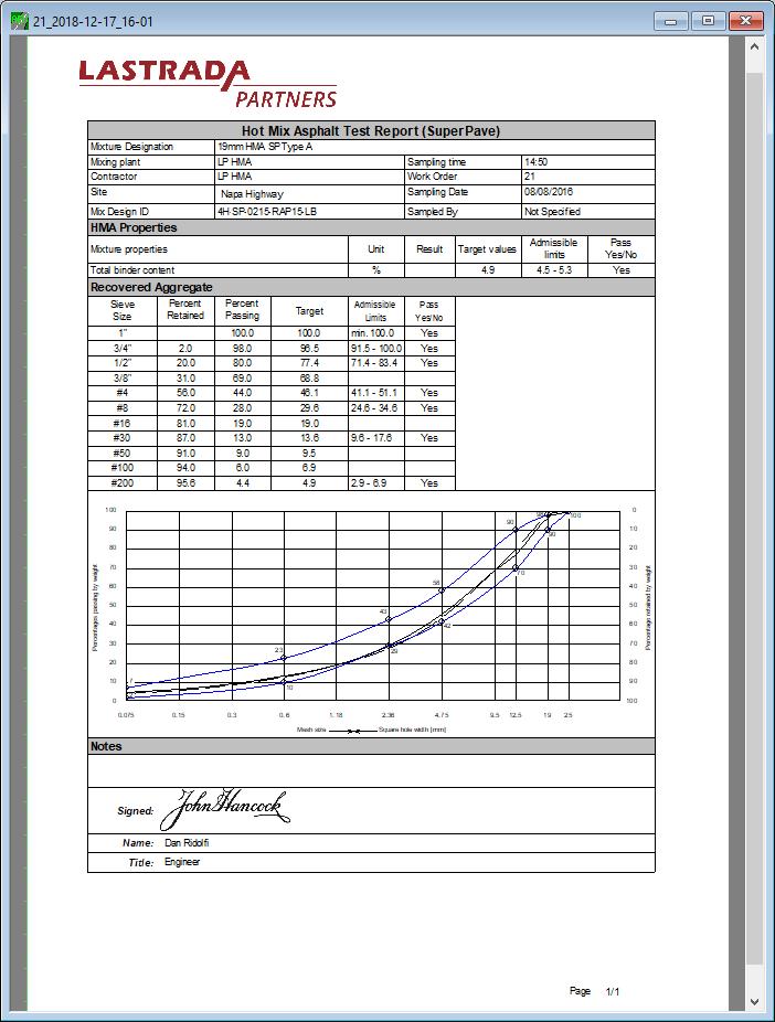 Construction Materials Testing Digital Signature
