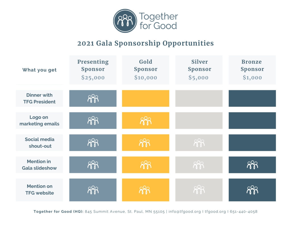 2021 TFG Gala Sponsorship Opportunities