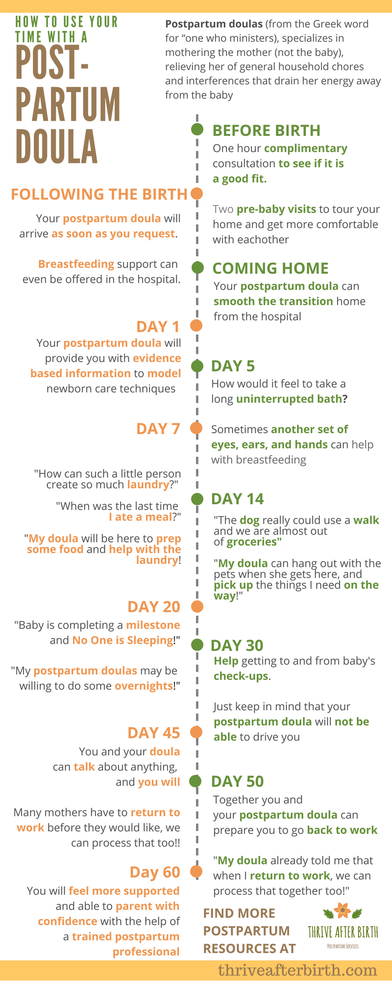 How to use your time with a postpartum doula