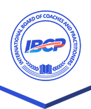 International Board Of Coaches & Practitioners