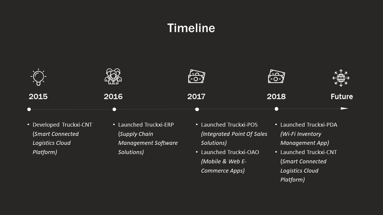 new_timeline image