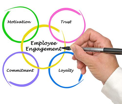Photo of employee engagement