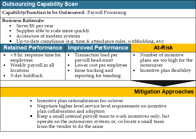 picture of an outsourcing capability scan template