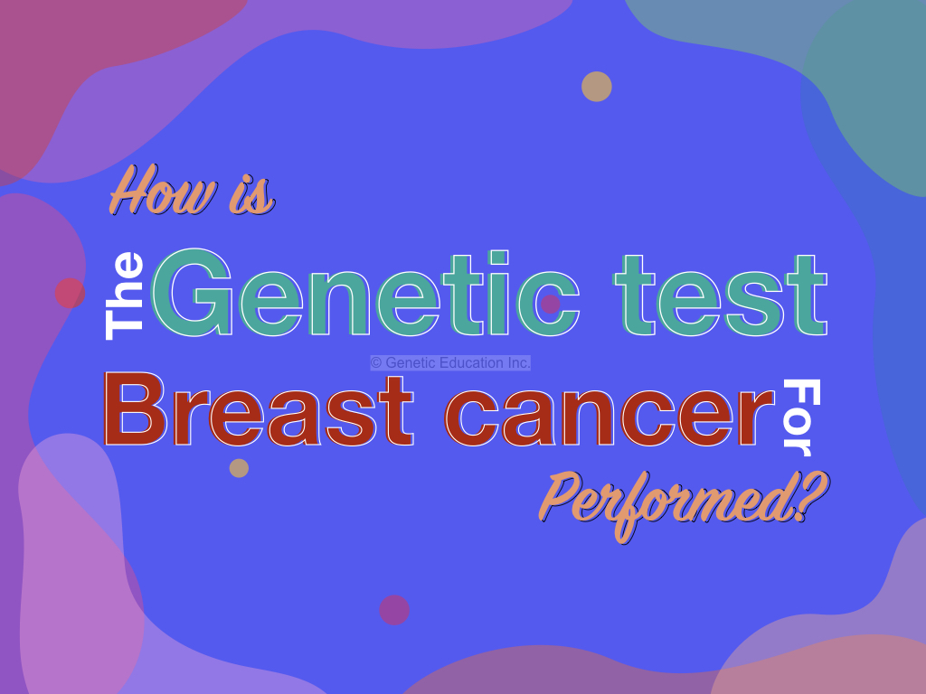 How is the Genetic Testing for Breast Cancer Performed?