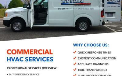 HVAC Flyer Design for Marketing