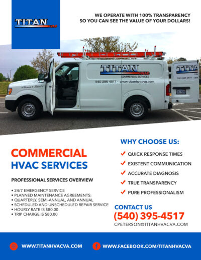 Titan HVAC Digital Flyer Marketing