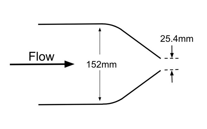 Nozzle Geometry