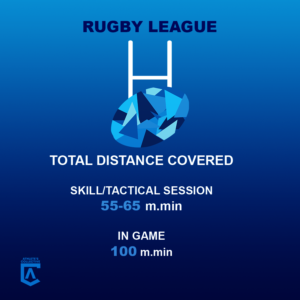 Rugby League Distance covered