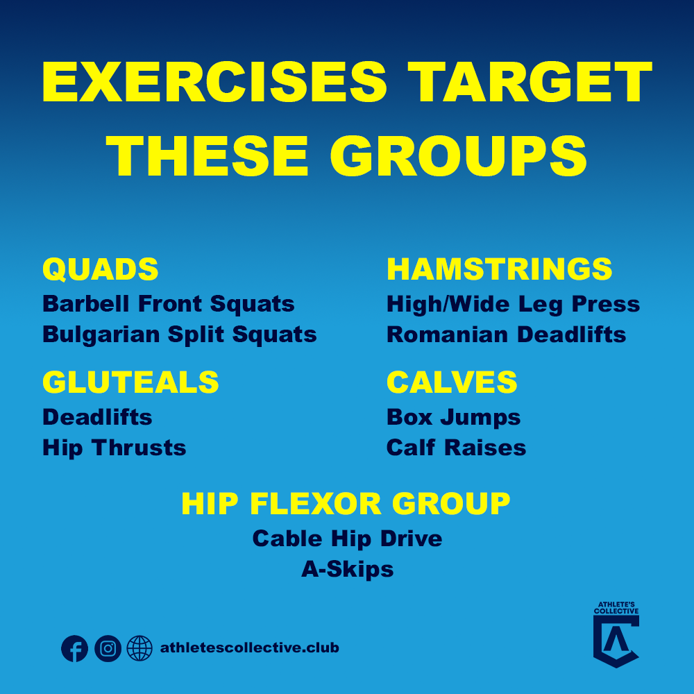 Targeting Exercises