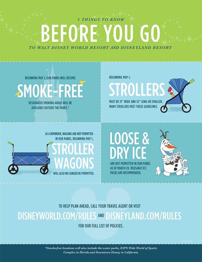 Disney Parks Rule Changes