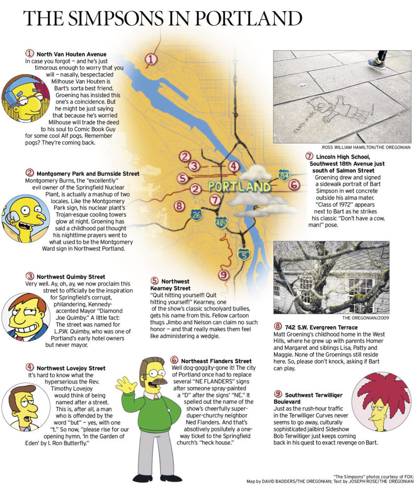 The Simpsons in Portland