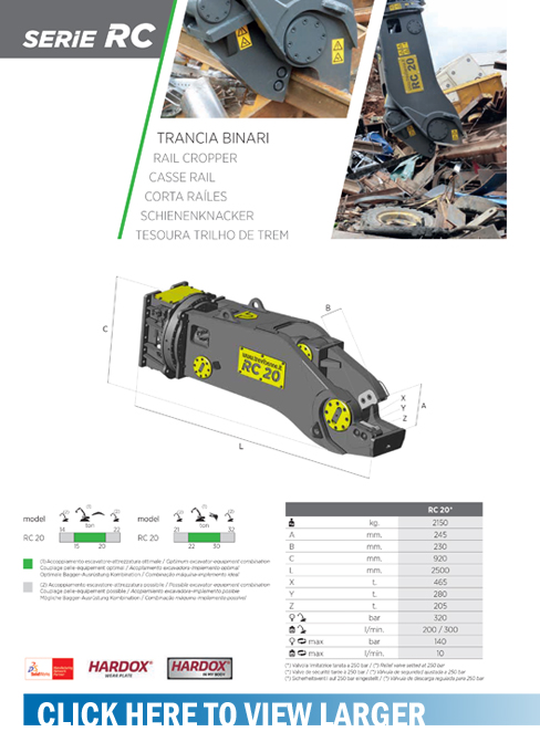 Excavator Recycling attachments