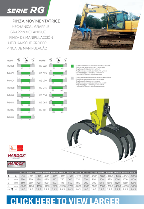 Excavator Recycling Attachment