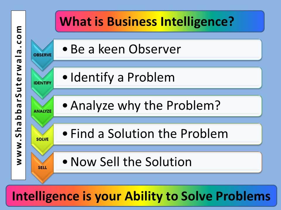 Business Intelligence - Shabbar Suterwala