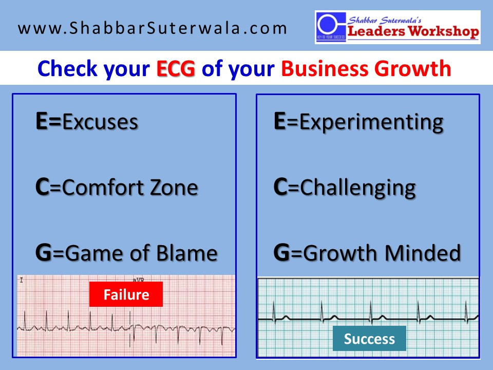 ECG-of-Business-Growth