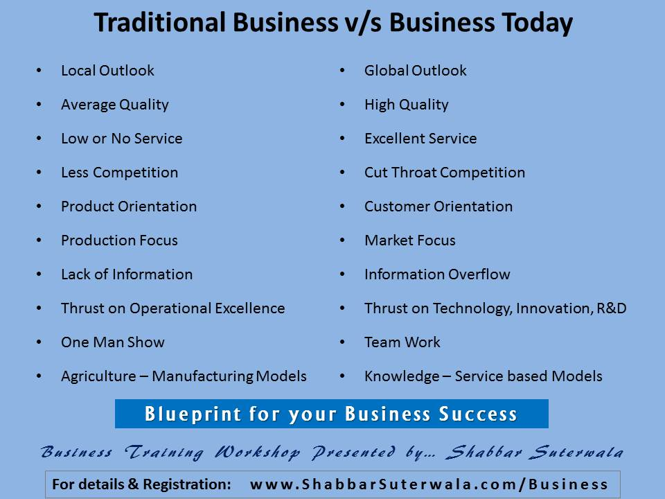 Traditional Business vs Business Today