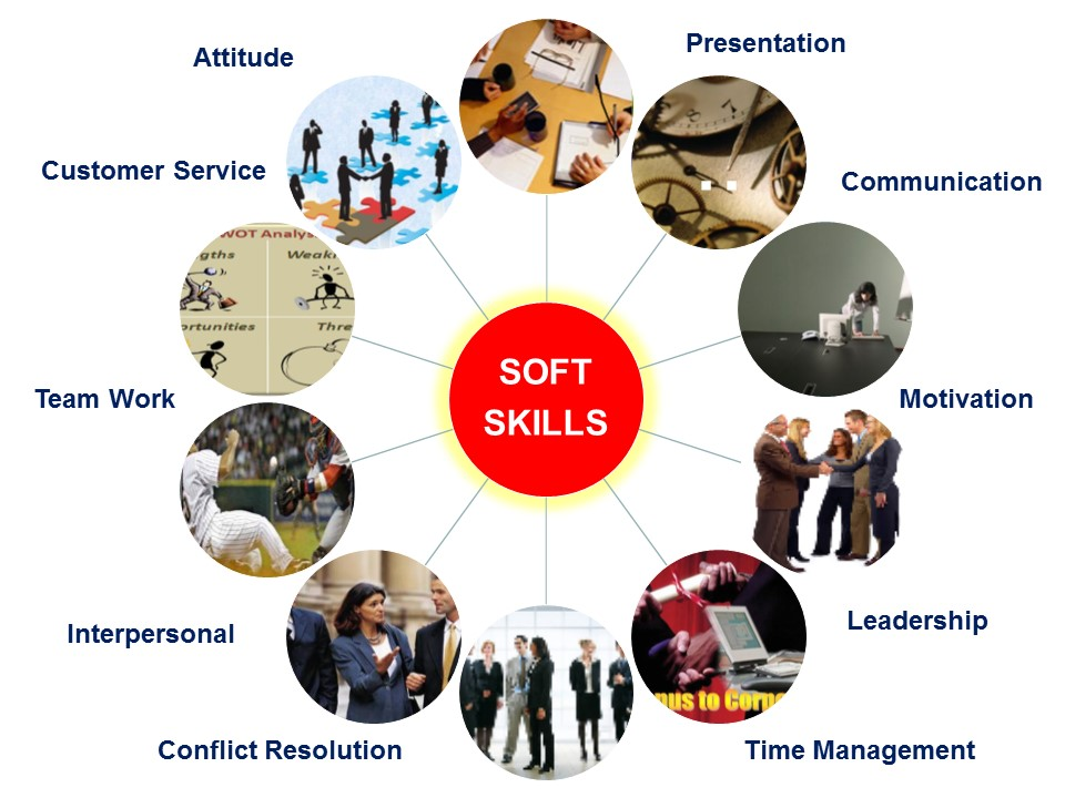 Soft Skills Titles