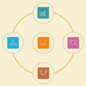 smipio-converge-diagram