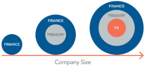 Company_size-FX_resources