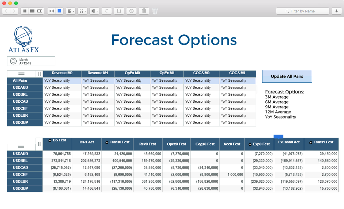 AtlasFx Dashboard - Seasonality Trends
