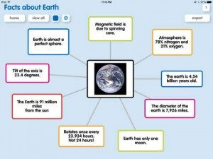Popplet Graphic Organizer for iPads and Web Browsers