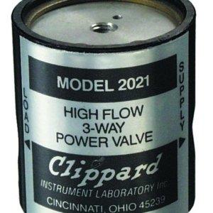 Clippard 2021