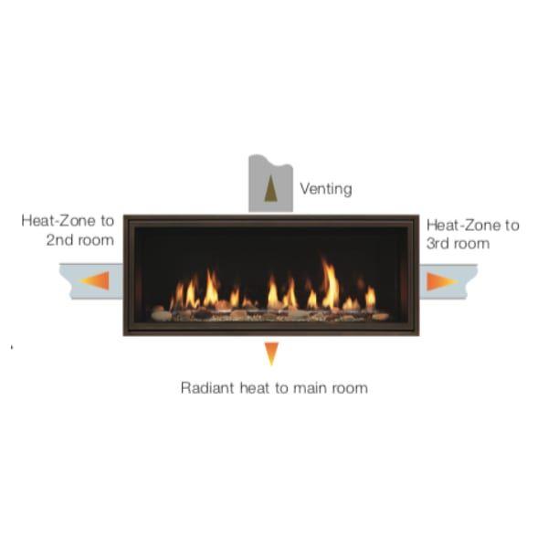 heat management