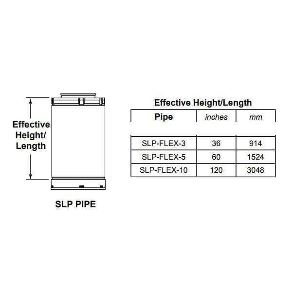SLP-FLEX PIPE