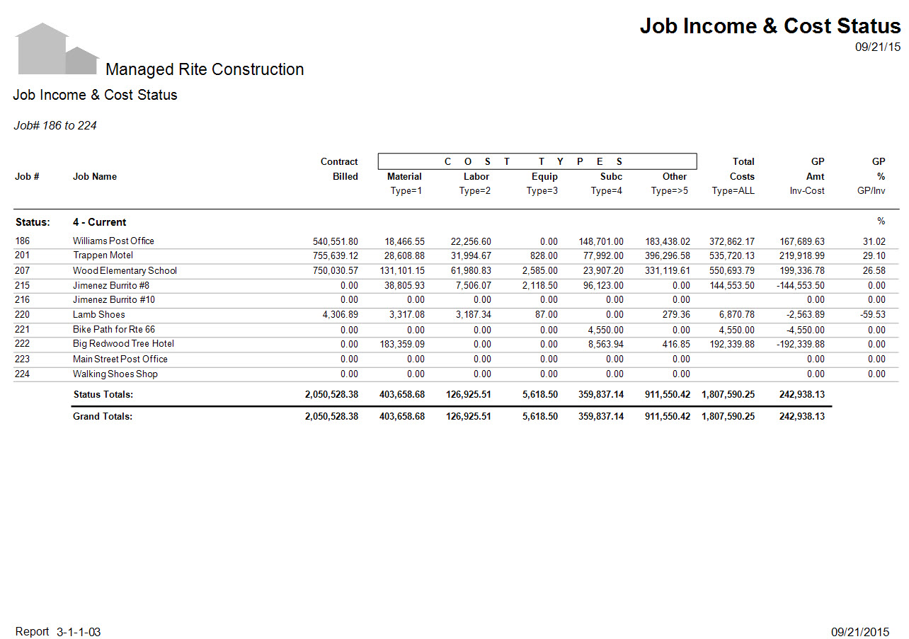 03-01-01-03 Job Income & Cost Status w-Cost Types