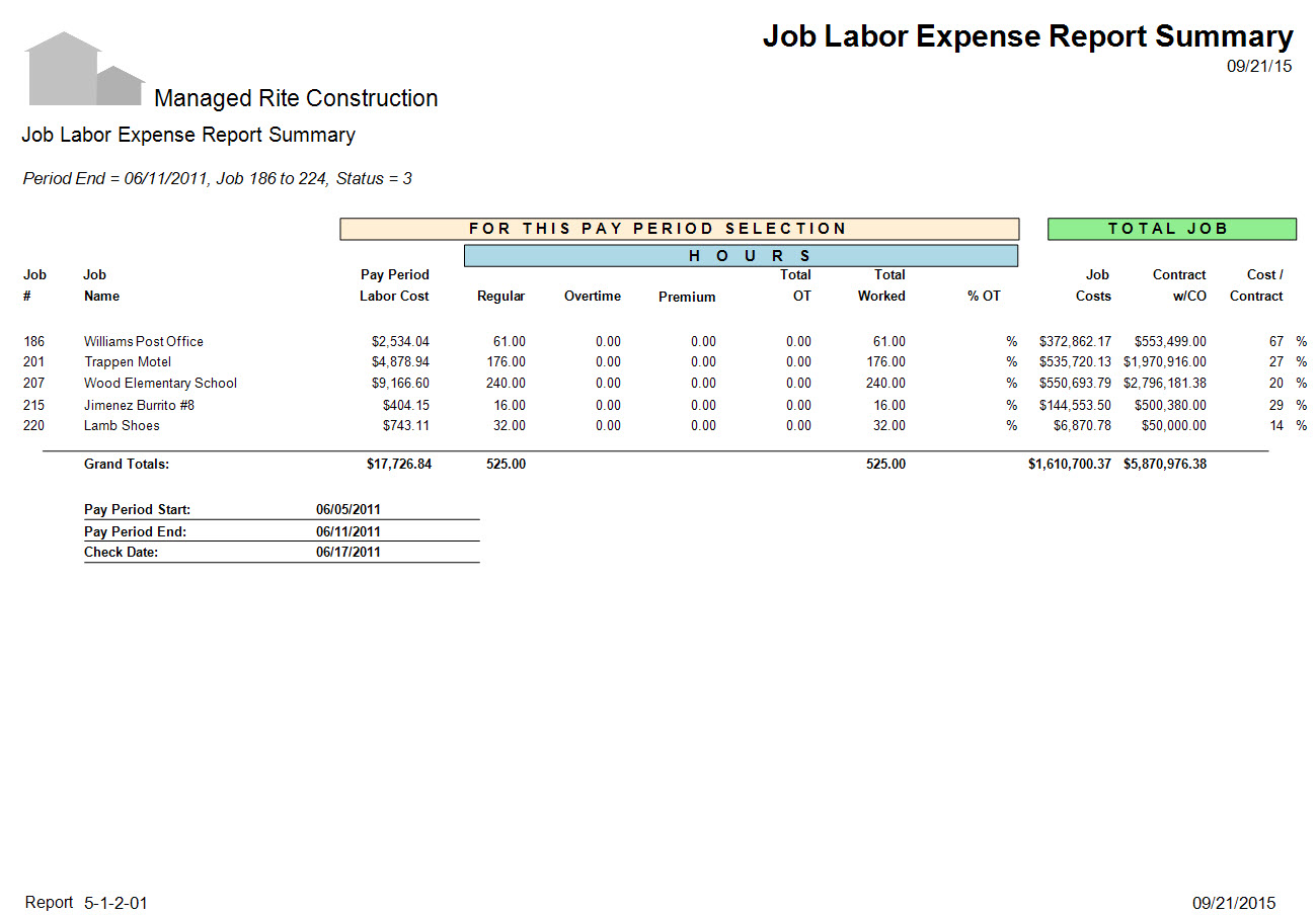 05-01-02-01 Job Labor Expense Report Summary