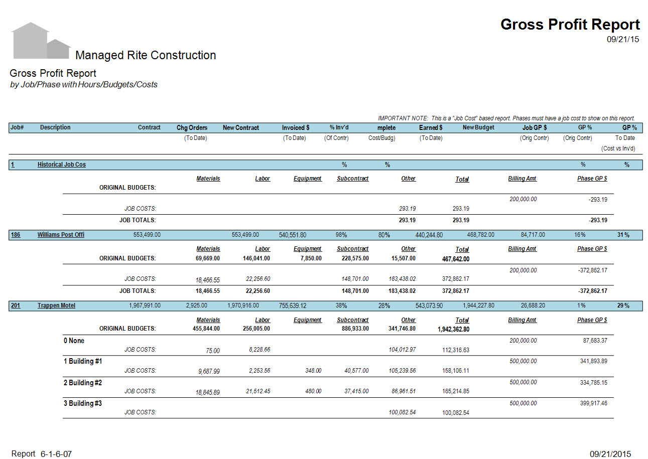 06-01-06-07 Gross Profit Report by Job/Phase with Hours/Budgets/Costs